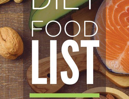 Keto Diet Food List – What Can I Eat?