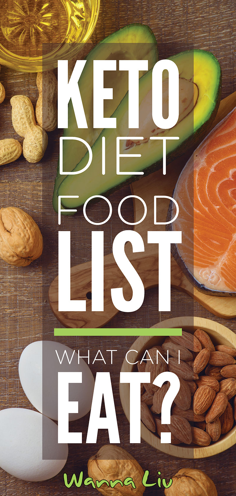 "Keto food items on a table with overlay text ""Keto Diet Food List - What Can I Eat?"""