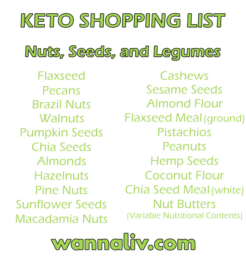 Keto Shopping List: Nuts, Seeds, and Legumes via Wanna Liv #wannaliv