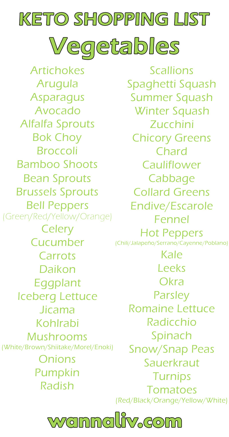 Keto Shopping List: Vegetables via Wanna Liv #wannaliv